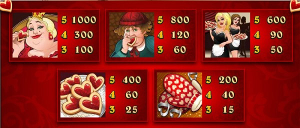 free play online casino queen of hearts online spielen