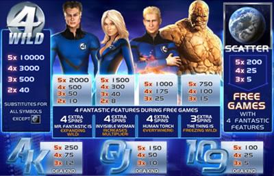 fantastic four games online free