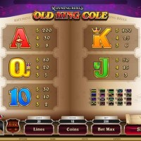 oldkingcole3 200x200 Old King Cole