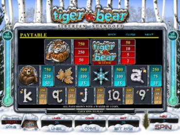 Csgo betting paypal deposit